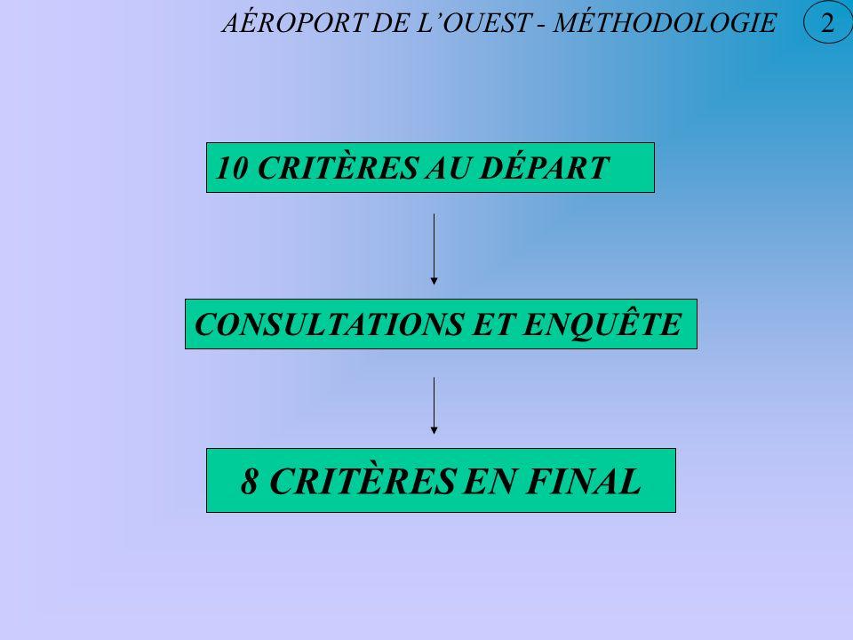 2 10 CRITÈRES AU DÉPART AÉROPORT DE LOUEST - MÉTHODOLOGIE CONSULTATIONS ET ENQUÊTE 8 CRITÈRES EN FINAL