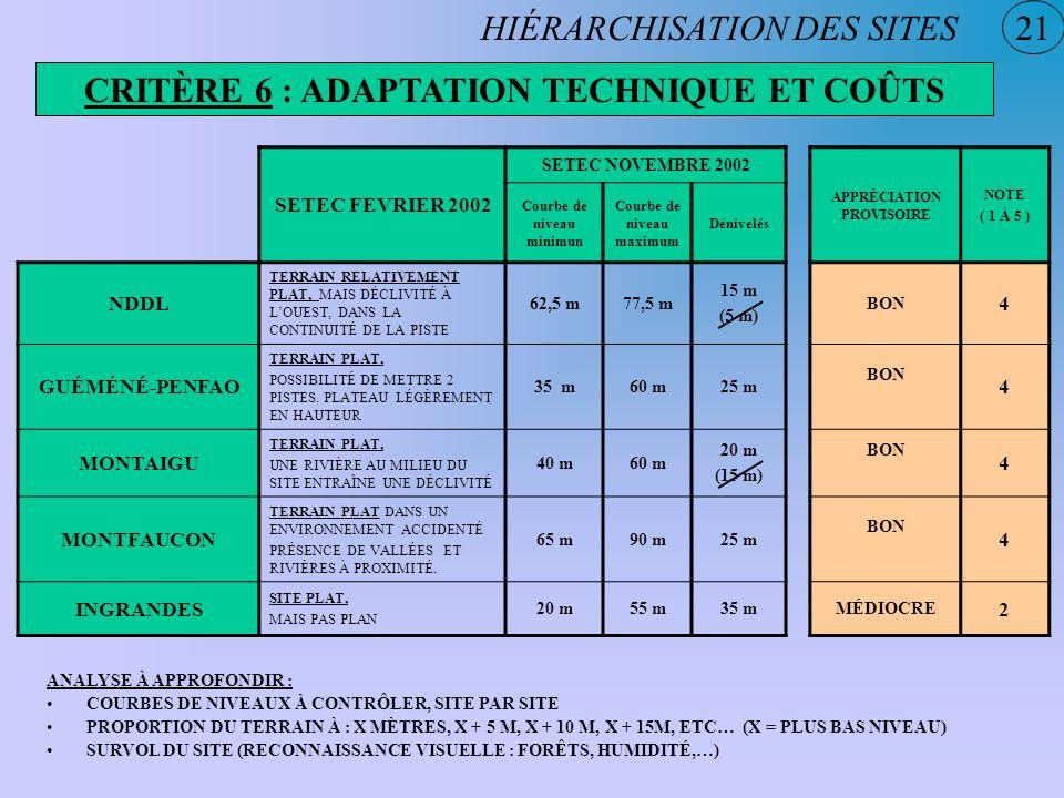 21 CRITÈRE 6 : ADAPTATION TECHNIQUE ET COÛTS HIÉRARCHISATION DES SITES SETEC FEVRIER 2002 SETEC NOVEMBRE 2002 APPRÉCIATION PROVISOIRE NOTE ( 1 À 5 ) C