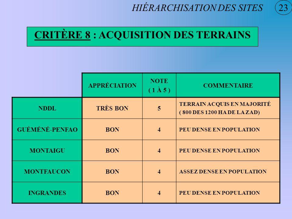 23 CRITÈRE 8 : ACQUISITION DES TERRAINS HIÉRARCHISATION DES SITES APPRÉCIATION NOTE ( 1 À 5 ) COMMENTAIRE NDDLTRÈS BON5 TERRAIN ACQUIS EN MAJORITÉ ( 8