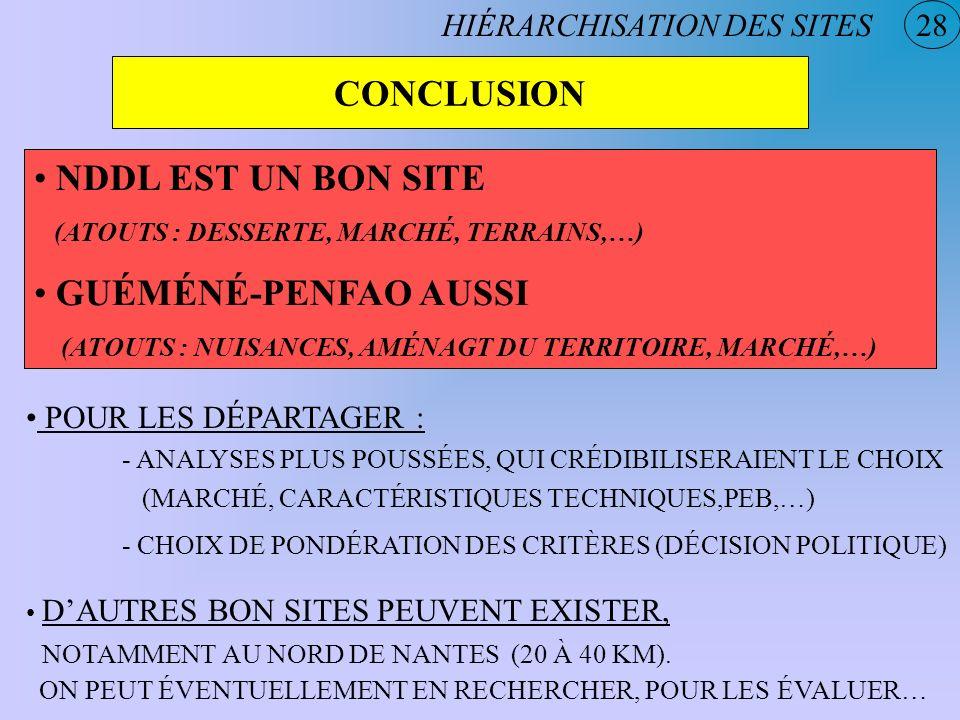 CONCLUSION 28 NDDL EST UN BON SITE (ATOUTS : DESSERTE, MARCHÉ, TERRAINS,…) GUÉMÉNÉ-PENFAO AUSSI (ATOUTS : NUISANCES, AMÉNAGT DU TERRITOIRE, MARCHÉ,…)