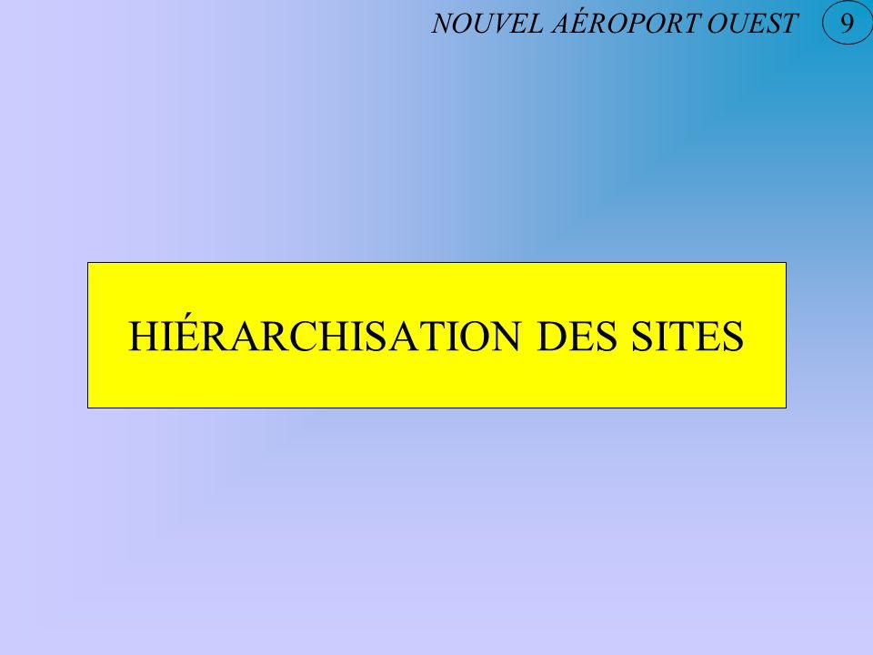 HIÉRARCHISATION DES SITES NOUVEL AÉROPORT OUEST 9