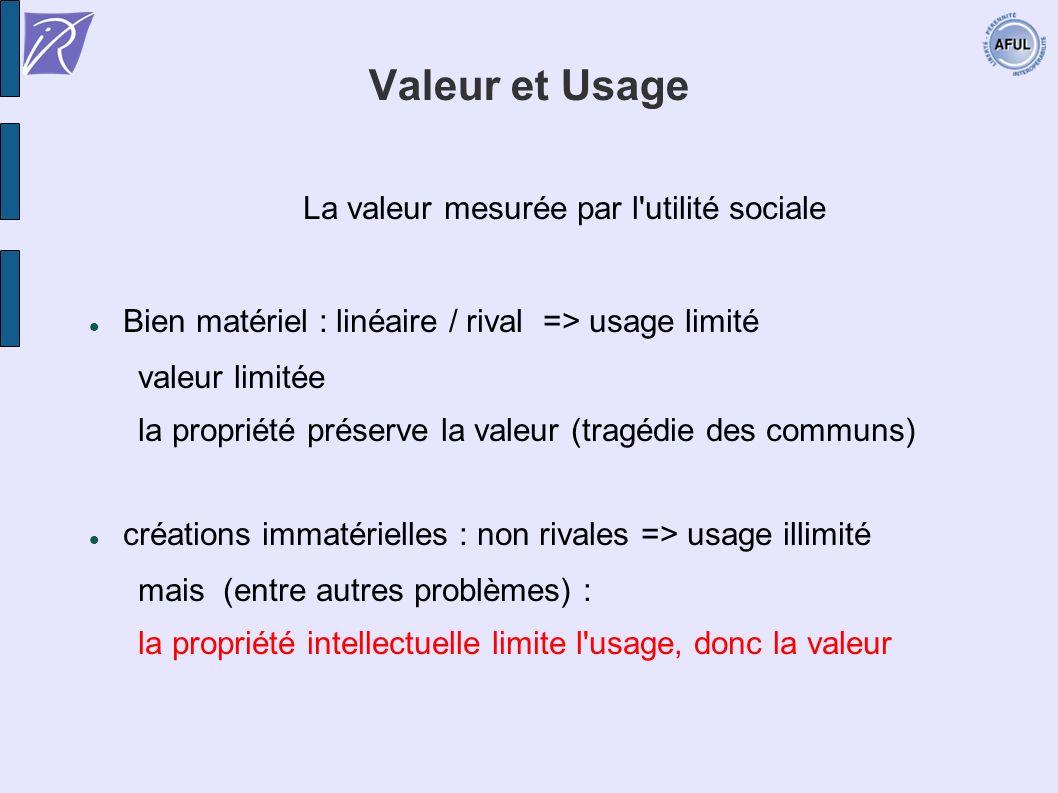 Valeur et Usage La valeur mesurée par l utilité sociale Bien matériel : linéaire / rival => usage limité valeur limitée la propriété préserve la valeur (tragédie des communs) créations immatérielles : non rivales => usage illimité mais (entre autres problèmes) : la propriété intellectuelle limite l usage, donc la valeur