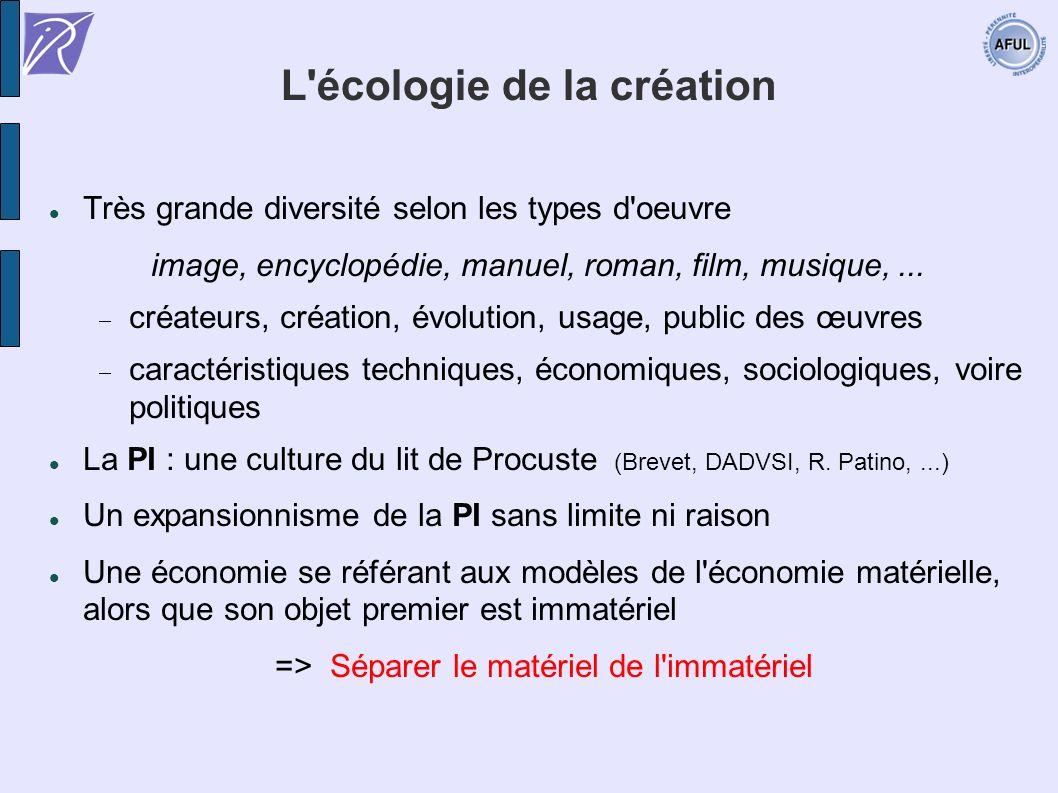 L'écologie de la création Très grande diversité selon les types d'oeuvre image, encyclopédie, manuel, roman, film, musique,... créateurs, création, év