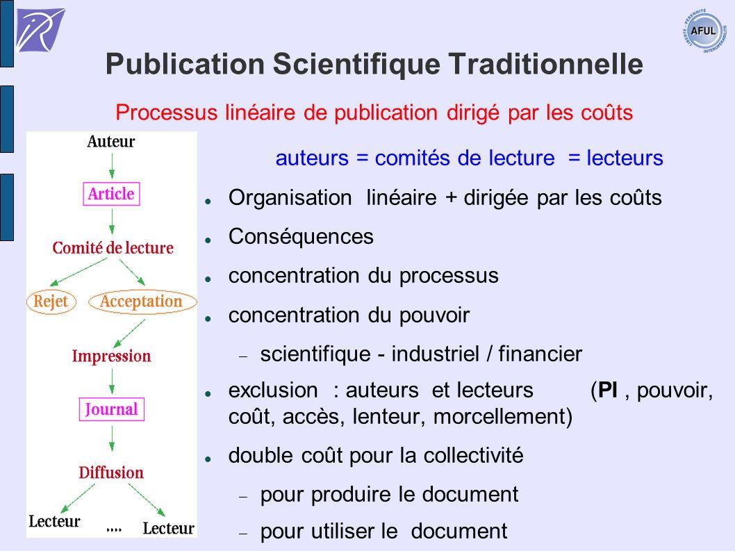 Publication Scientifique Traditionnelle Processus linéaire de publication dirigé par les coûts auteurs = comités de lecture = lecteurs Organisation li