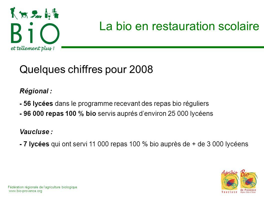 Fédération régionale de l'agriculture biologique www.bio-provence.org Quelques chiffres pour 2008 Régional : - 56 lycées dans le programme recevant de