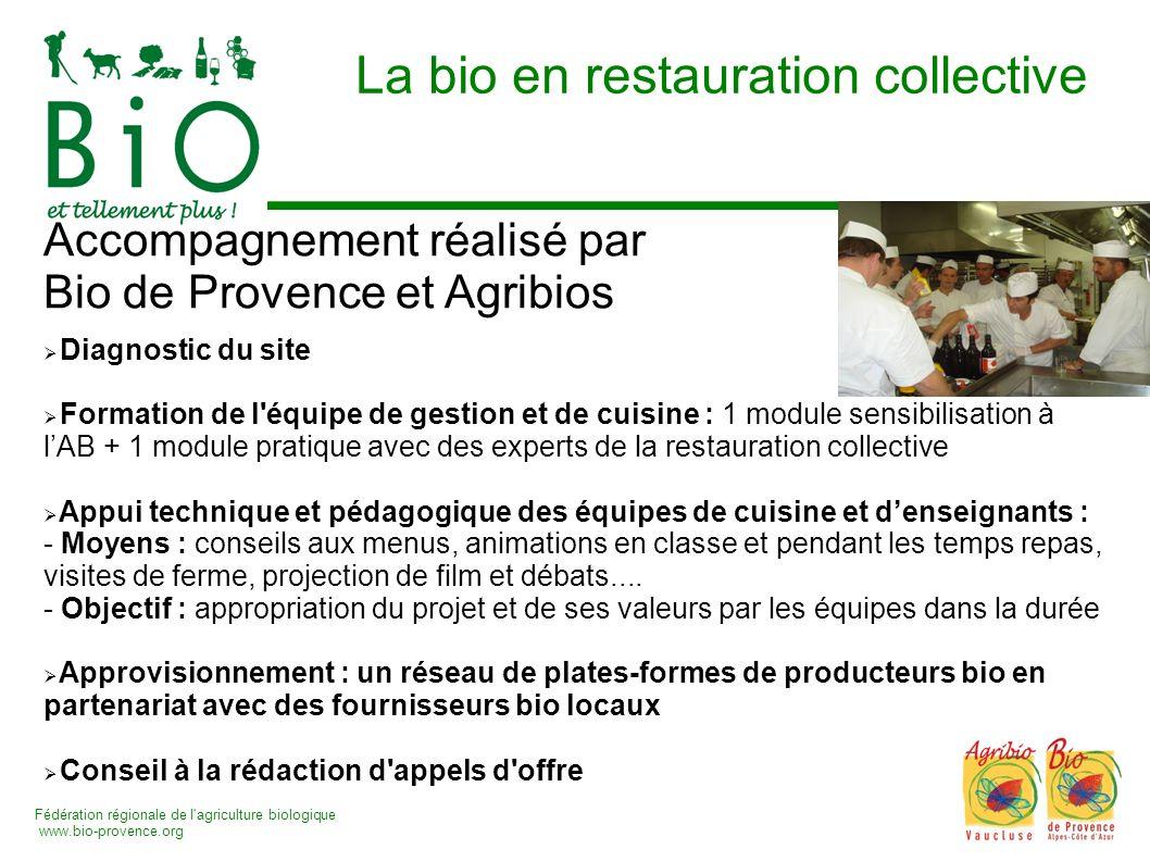 Fédération régionale de l'agriculture biologique www.bio-provence.org Accompagnement réalisé par Bio de Provence et Agribios Diagnostic du site Format