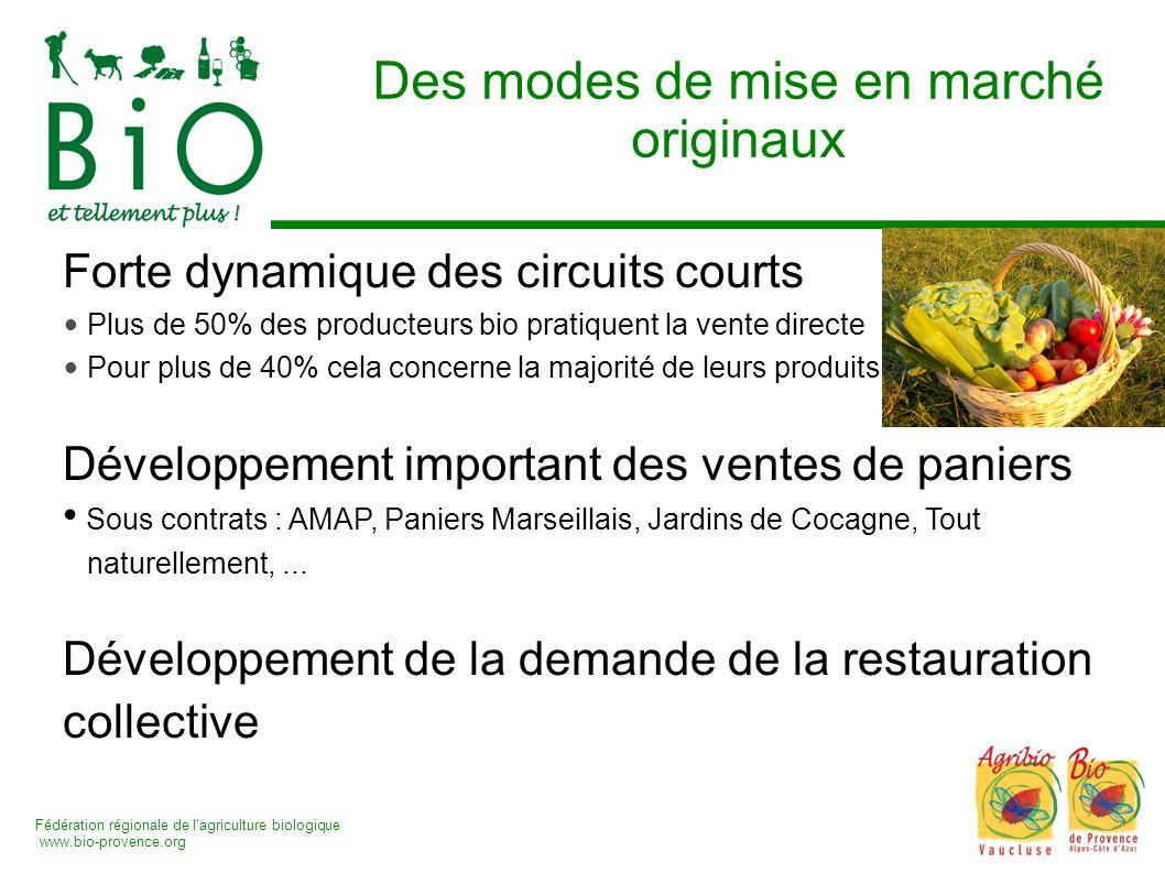 Fédération régionale de l'agriculture biologique www.bio-provence.org Des modes de mise en marché originaux Forte dynamique des circuits courts Plus d