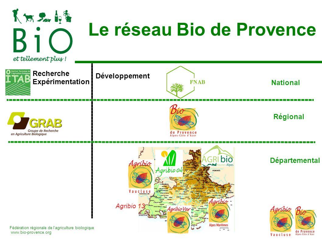 Fédération régionale de l'agriculture biologique www.bio-provence.org Le réseau Bio de Provence National Régional Recherche Expérimentation Développem
