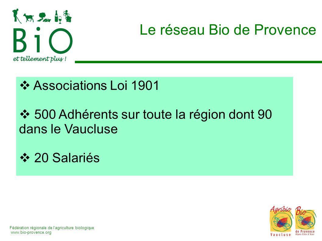 Fédération régionale de l'agriculture biologique www.bio-provence.org Le réseau Bio de Provence Associations Loi 1901 500 Adhérents sur toute la régio
