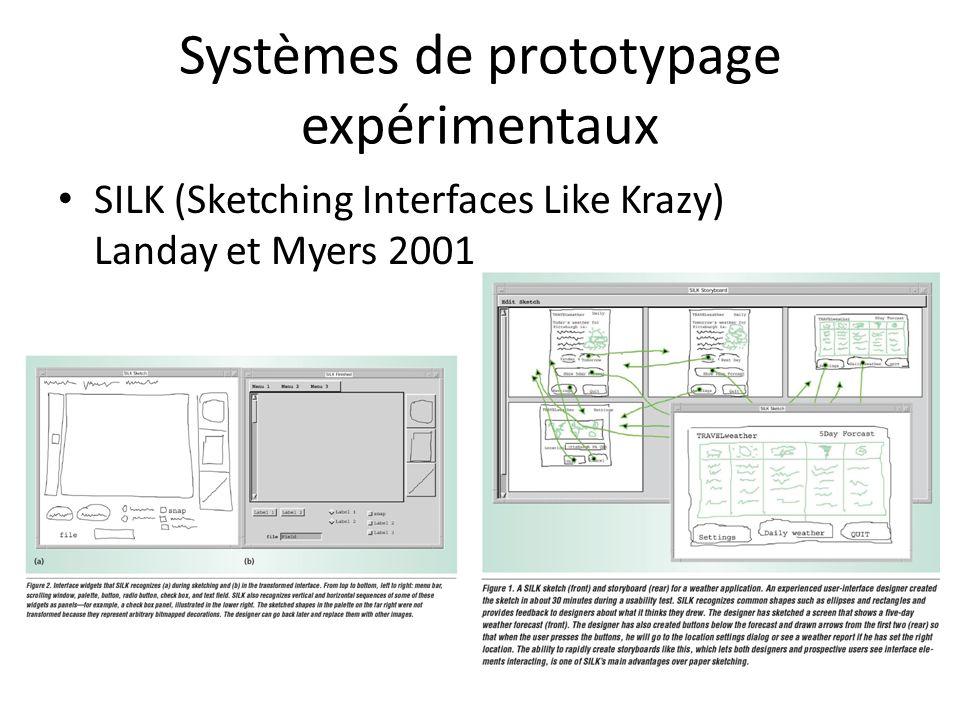 Systèmes de prototypage expérimentaux SILK (Sketching Interfaces Like Krazy) Landay et Myers 2001