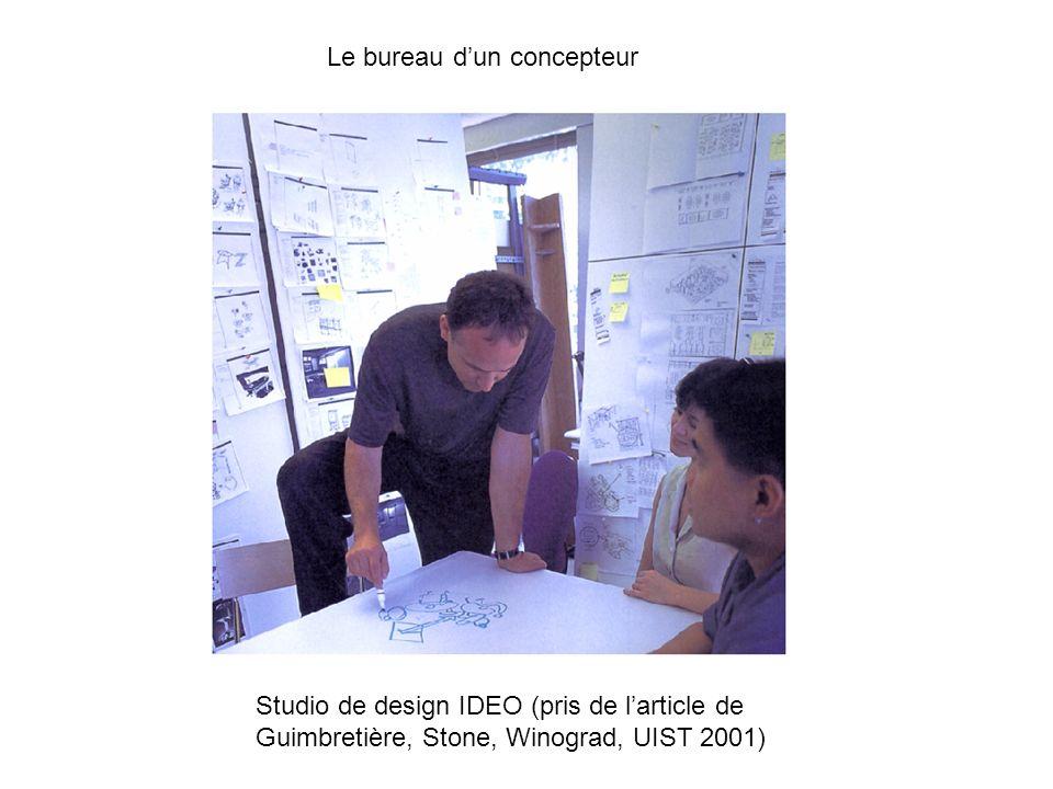 Le bureau dun concepteur Studio de design IDEO (pris de larticle de Guimbretière, Stone, Winograd, UIST 2001)