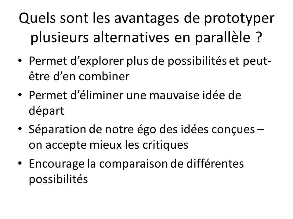 Quels sont les avantages de prototyper plusieurs alternatives en parallèle ? Permet dexplorer plus de possibilités et peut- être den combiner Permet d