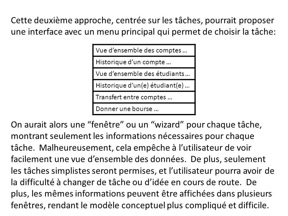 Cette deuxième approche, centrée sur les tâches, pourrait proposer une interface avec un menu principal qui permet de choisir la tâche: Vue densemble