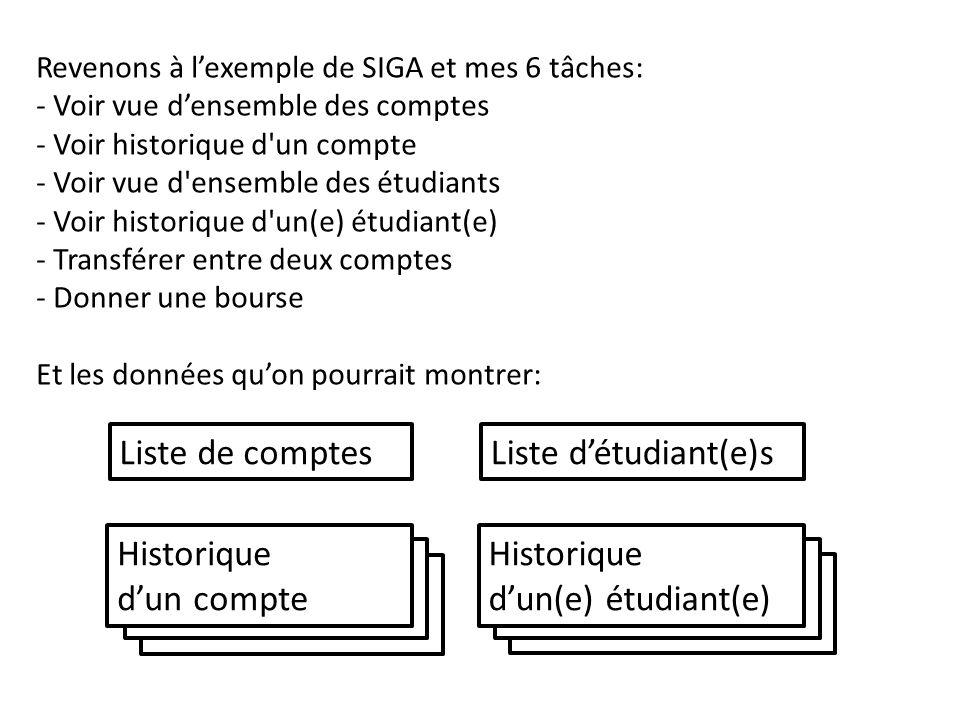 Revenons à lexemple de SIGA et mes 6 tâches: - Voir vue densemble des comptes - Voir historique d'un compte - Voir vue d'ensemble des étudiants - Voir