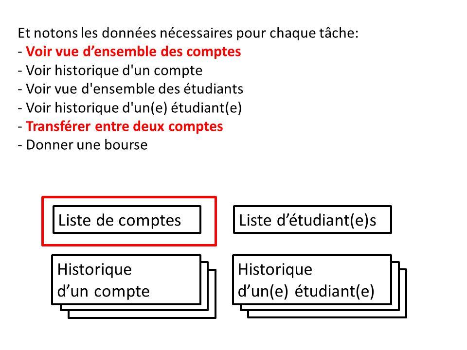 Et notons les données nécessaires pour chaque tâche: - Voir vue densemble des comptes - Voir historique d'un compte - Voir vue d'ensemble des étudiant