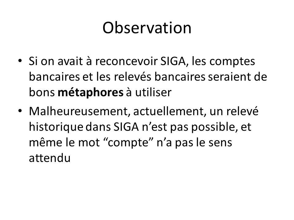 Observation Si on avait à reconcevoir SIGA, les comptes bancaires et les relevés bancaires seraient de bons métaphores à utiliser Malheureusement, act