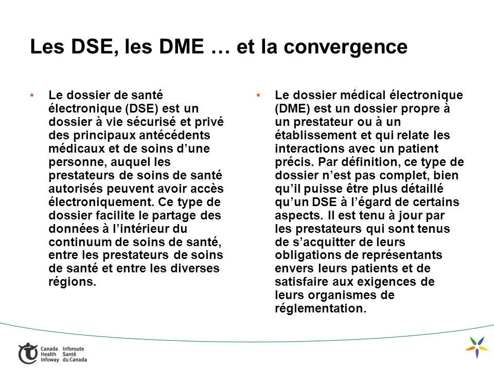 Les DSE, les DME … et la convergence Le dossier de santé électronique (DSE) est un dossier à vie sécurisé et privé des principaux antécédents médicaux et de soins dune personne, auquel les prestateurs de soins de santé autorisés peuvent avoir accès électroniquement.
