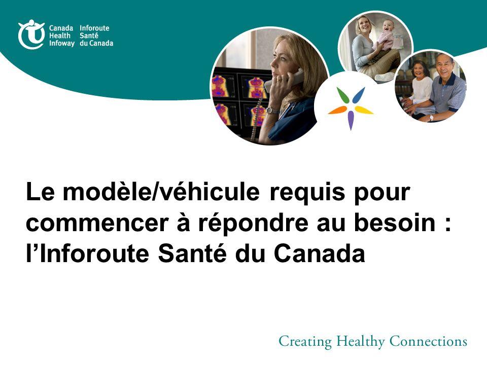 Le modèle/véhicule requis pour commencer à répondre au besoin : lInforoute Santé du Canada