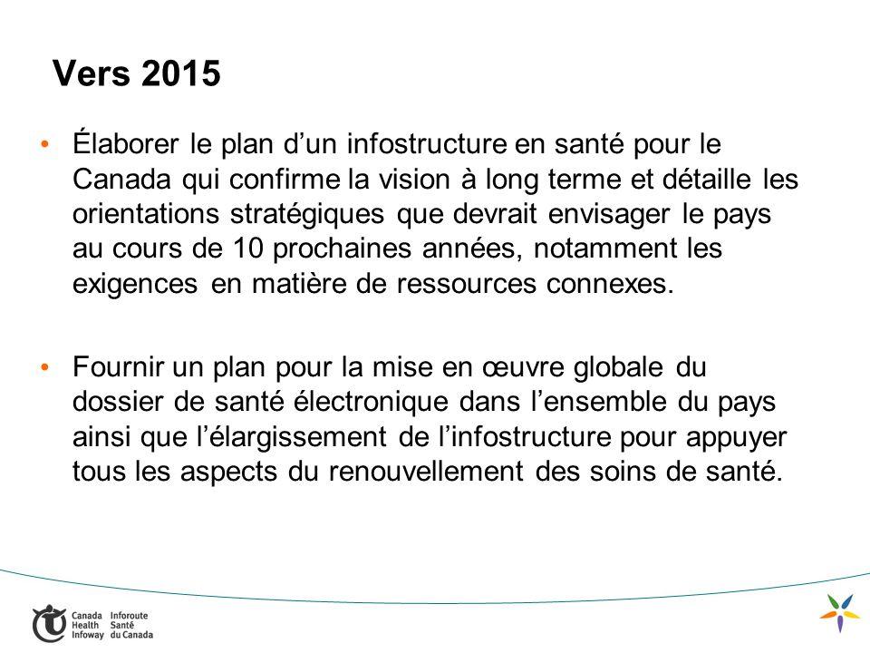 Vers 2015 Élaborer le plan dun infostructure en santé pour le Canada qui confirme la vision à long terme et détaille les orientations stratégiques que devrait envisager le pays au cours de 10 prochaines années, notamment les exigences en matière de ressources connexes.