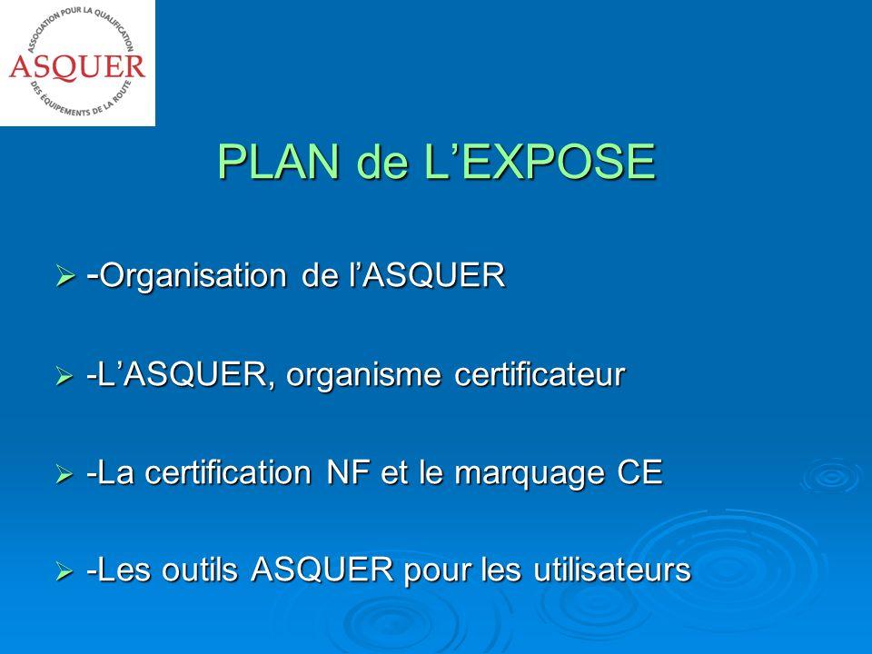 Rappel site ASQUER www.asquer.fr - Liste des produits certifiés NF et marqués CE - Liste des droits dusage NF et certificats de conformité CE délivrés par société - Informations diverses en questions/réponses