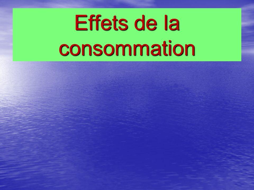 Effets de la consommation