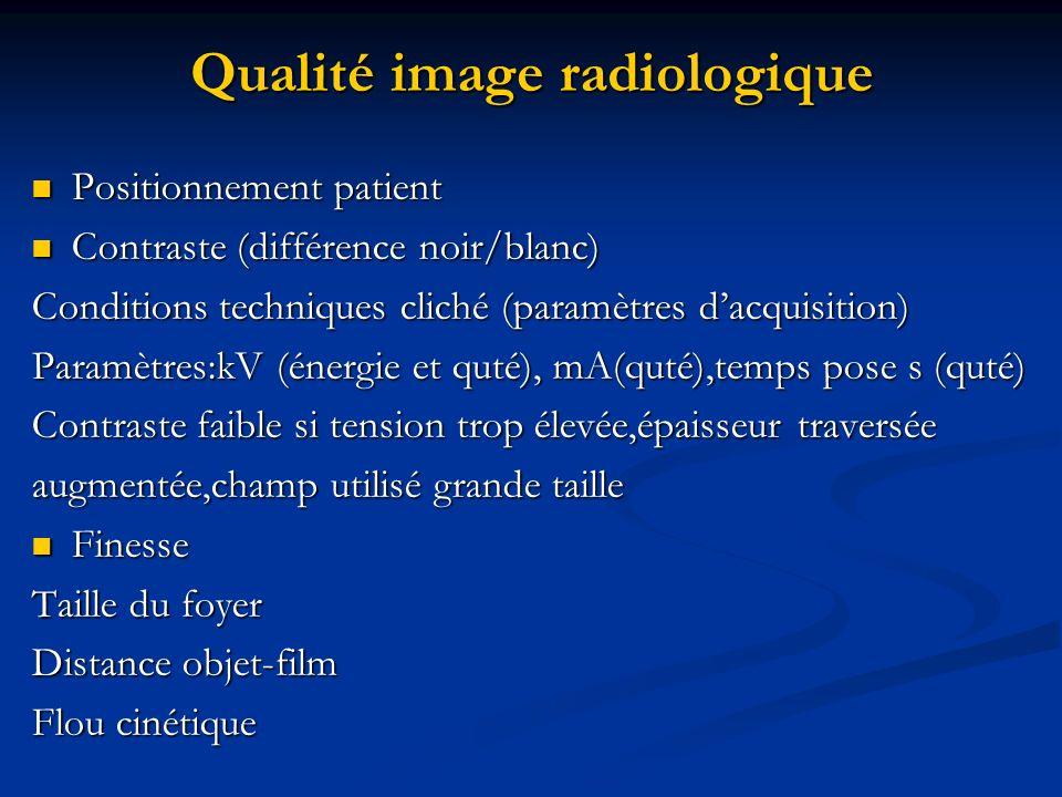 Qualité image radiologique Positionnement patient Positionnement patient Contraste (différence noir/blanc) Contraste (différence noir/blanc) Condition