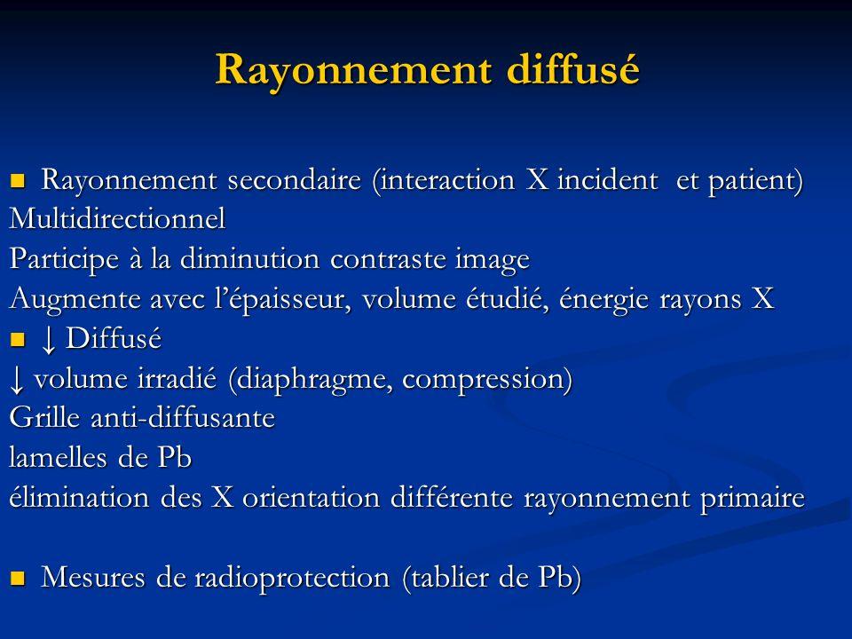Rayonnement diffusé Rayonnement secondaire (interaction X incident et patient) Rayonnement secondaire (interaction X incident et patient)Multidirectio