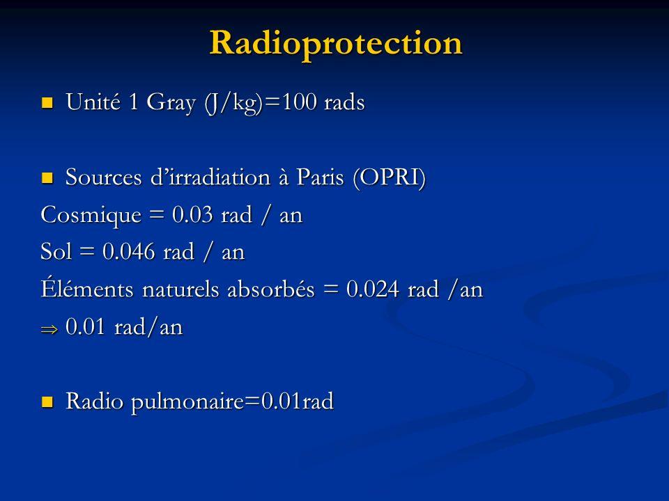 Radioprotection Unité 1 Gray (J/kg)=100 rads Unité 1 Gray (J/kg)=100 rads Sources dirradiation à Paris (OPRI) Sources dirradiation à Paris (OPRI) Cosm