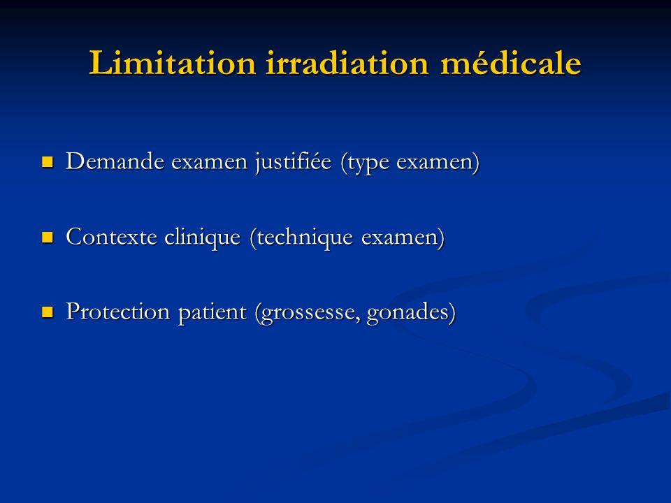 Limitation irradiation médicale Demande examen justifiée (type examen) Demande examen justifiée (type examen) Contexte clinique (technique examen) Con