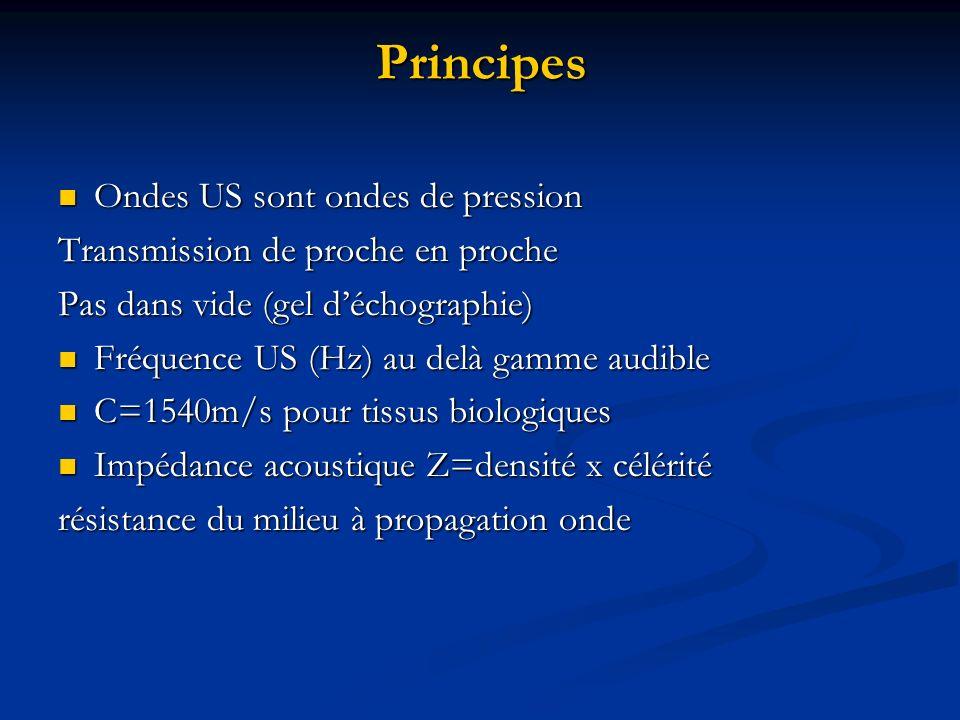 Principes Ondes US sont ondes de pression Ondes US sont ondes de pression Transmission de proche en proche Pas dans vide (gel déchographie) Fréquence