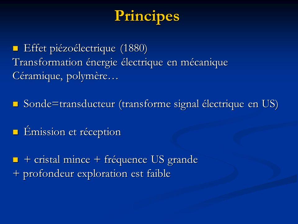 Principes Effet piézoélectrique (1880) Effet piézoélectrique (1880) Transformation énergie électrique en mécanique Céramique, polymère… Sonde=transduc