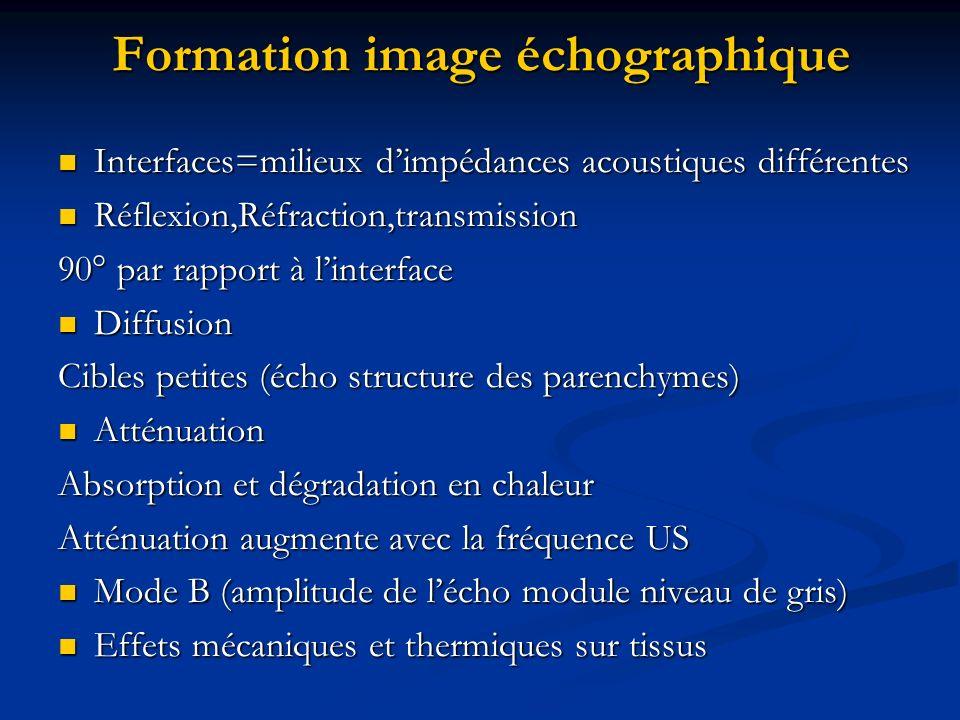 Formation image échographique Interfaces=milieux dimpédances acoustiques différentes Interfaces=milieux dimpédances acoustiques différentes Réflexion,