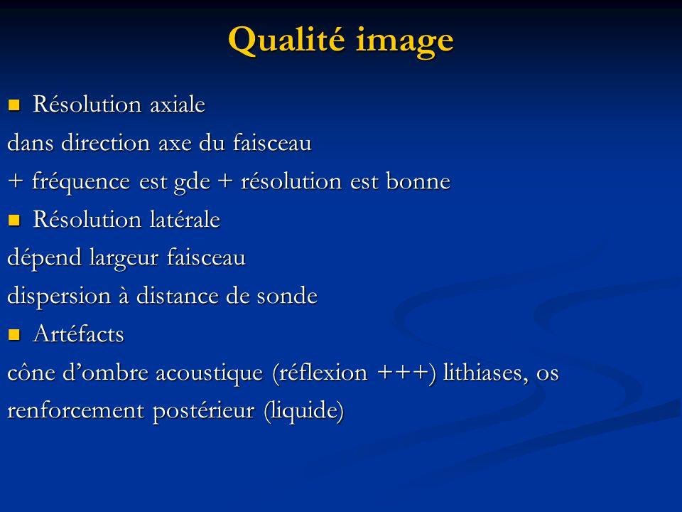 Qualité image Résolution axiale Résolution axiale dans direction axe du faisceau + fréquence est gde + résolution est bonne Résolution latérale Résolu