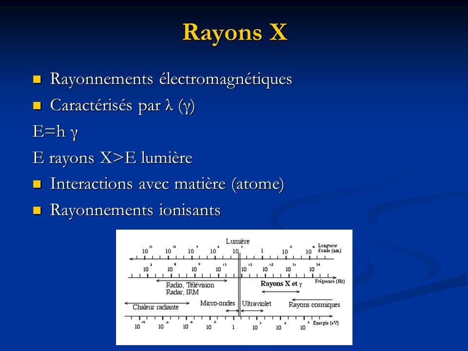 Rayons X Rayonnements électromagnétiques Rayonnements électromagnétiques Caractérisés par λ (γ) Caractérisés par λ (γ) E=h γ E rayons X>E lumière Inte