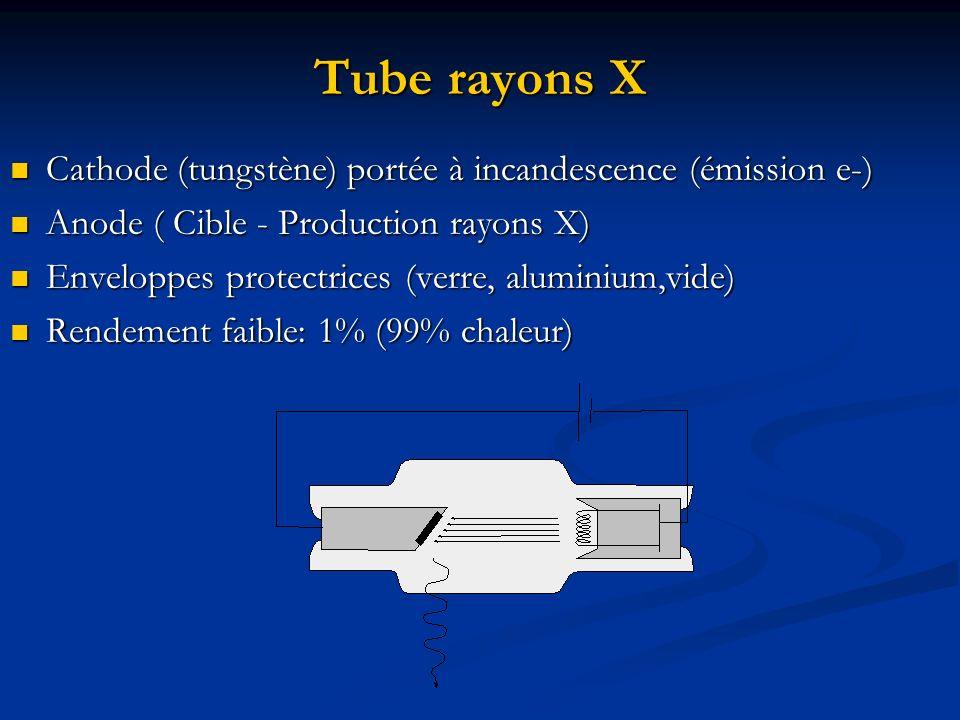 Tube rayons X Cathode (tungstène) portée à incandescence (émission e-) Cathode (tungstène) portée à incandescence (émission e-) Anode ( Cible - Produc