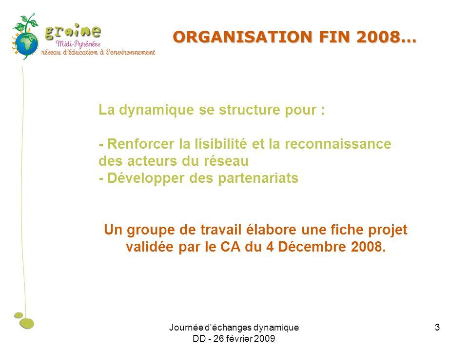 Journée d échanges dynamique DD - 26 février 2009 3 ORGANISATION FIN 2008… La dynamique se structure pour : - Renforcer la lisibilité et la reconnaissance des acteurs du réseau - Développer des partenariats Un groupe de travail élabore une fiche projet validée par le CA du 4 Décembre 2008.