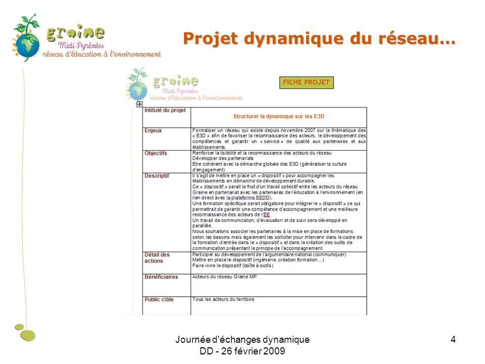 Journée d échanges dynamique DD - 26 février 2009 4 Projet dynamique du réseau…