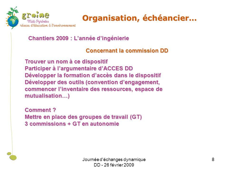 Journée d'échanges dynamique DD - 26 février 2009 8 Organisation, échéancier… Chantiers 2009 : Lannée dingénierie Trouver un nom à ce dispositif Parti
