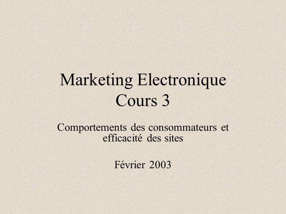 Marketing Electronique Cours 3 Comportements des consommateurs et efficacité des sites Février 2003