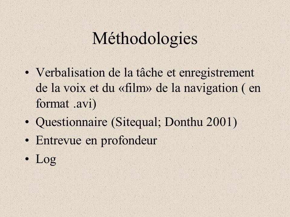 Méthodologies Verbalisation de la tâche et enregistrement de la voix et du «film» de la navigation ( en format.avi) Questionnaire (Sitequal; Donthu 2001) Entrevue en profondeur Log