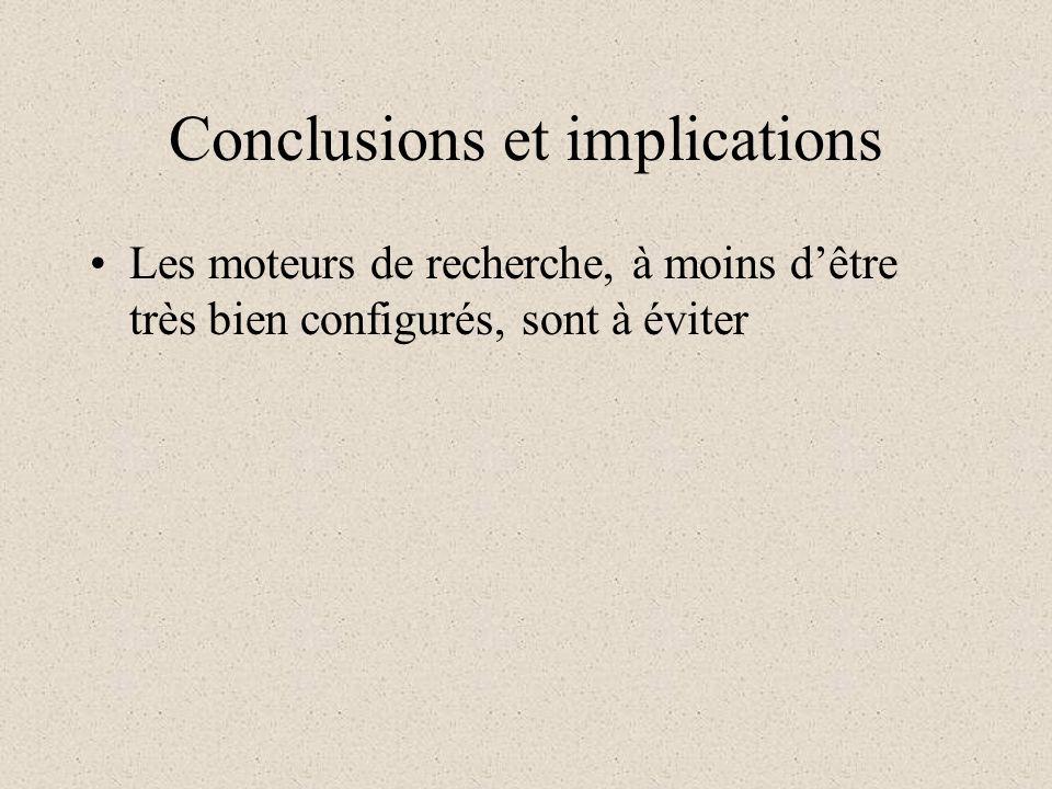 Conclusions et implications Les moteurs de recherche, à moins dêtre très bien configurés, sont à éviter