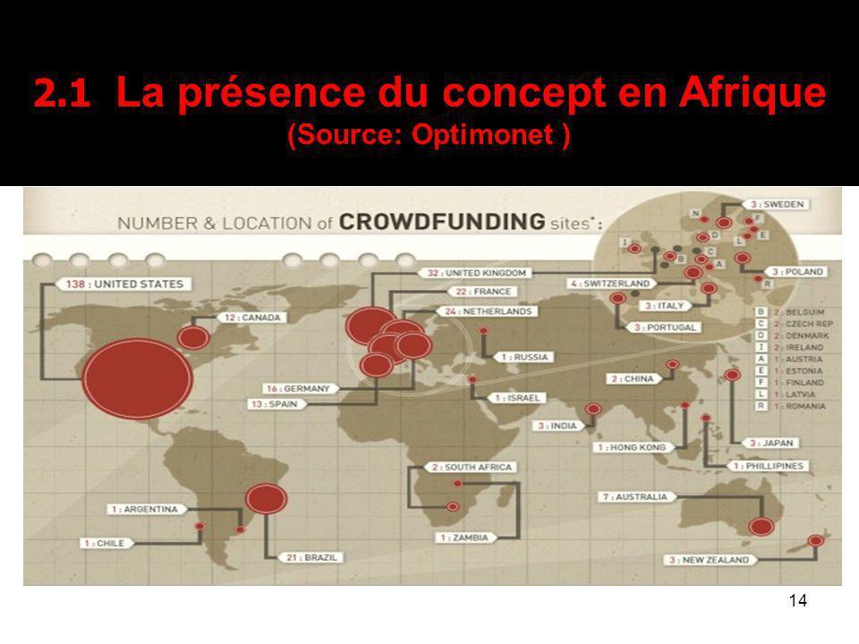 14 2.1 La présence du concept en Afrique (Source: Optimonet ) Source: optimonet