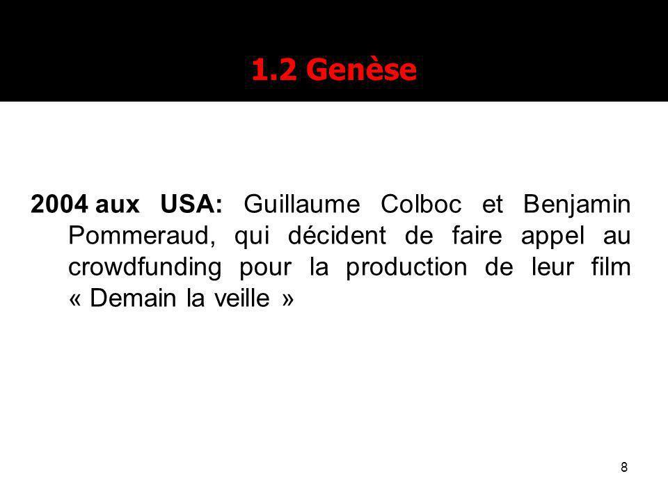 8 1.2 Genèse 2004 aux USA: Guillaume Colboc et Benjamin Pommeraud, qui décident de faire appel au crowdfunding pour la production de leur film « Demain la veille »