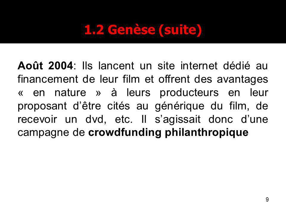 9 1.2 Genèse (suite) Août 2004: Ils lancent un site internet dédié au financement de leur film et offrent des avantages « en nature » à leurs producteurs en leur proposant dêtre cités au générique du film, de recevoir un dvd, etc.