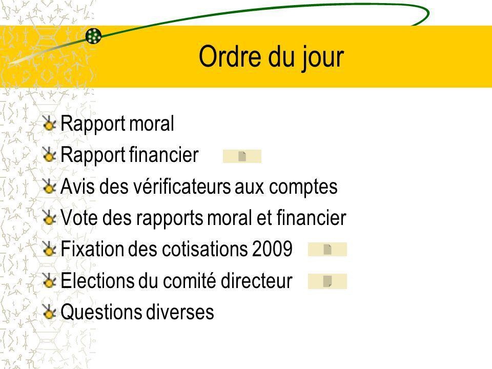 Ordre du jour Rapport moral Rapport financier Avis des vérificateurs aux comptes Vote des rapports moral et financier Fixation des cotisations 2009 Elections du comité directeur Questions diverses