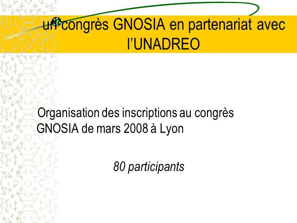 un congrès GNOSIA en partenariat avec lUNADREO Organisation des inscriptions au congrès GNOSIA de mars 2008 à Lyon 80 participants