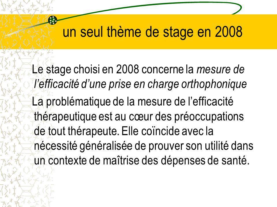 un seul thème de stage en 2008 Le stage choisi en 2008 concerne la mesure de lefficacité dune prise en charge orthophonique La problématique de la mesure de lefficacité thérapeutique est au cœur des préoccupations de tout thérapeute.