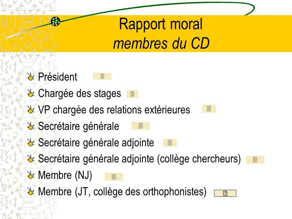 Rapport moral chargés de mission Membre (CM) Rédacteur en chef Glossa Chargée des relations extérieures (milieu hospitalier) et rédactrice en chef adjointe de Glossa