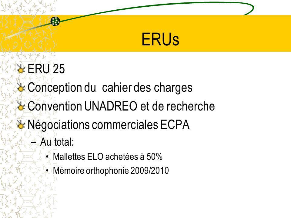 ERUs ERU 25 Conception du cahier des charges Convention UNADREO et de recherche Négociations commerciales ECPA –Au total: Mallettes ELO achetées à 50% Mémoire orthophonie 2009/2010