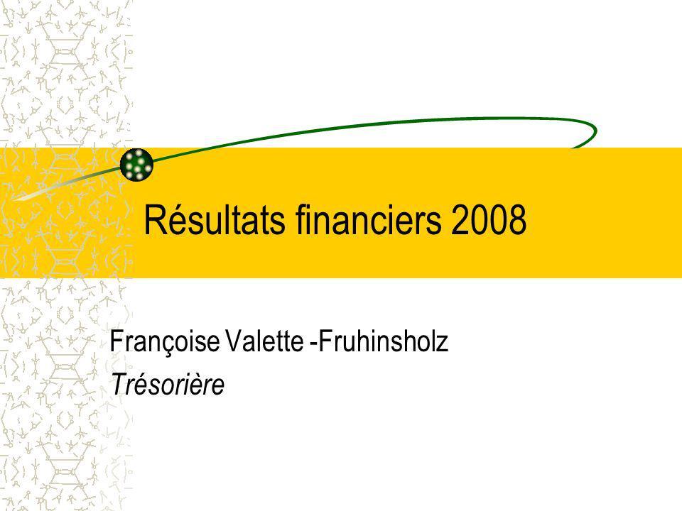 Résultats financiers 2008 Françoise Valette -Fruhinsholz Trésorière